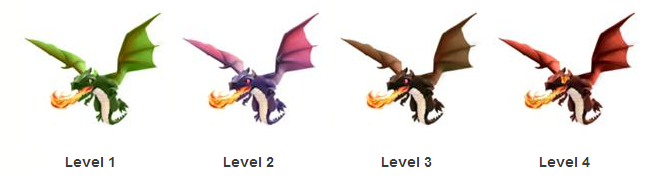 Dragon level
