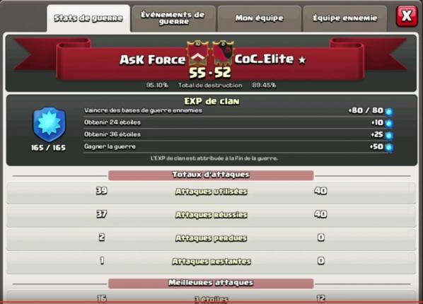 Resultat gdc tournoi ff ask force vs coc elite