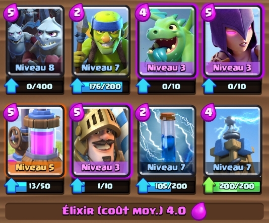 Top meilleur deck arene 7 rayven clash royale