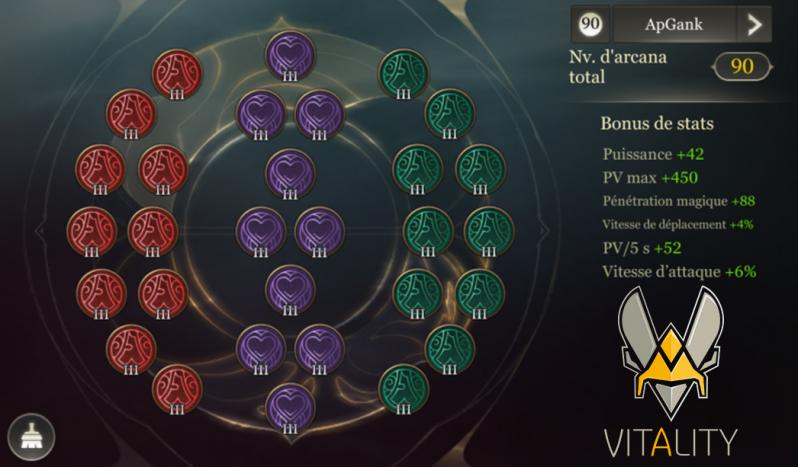 Arcana apgank build vitality arena of valor