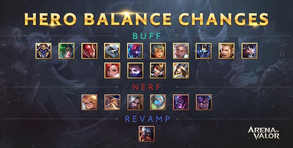Arena of valor hero balance janvier 2019