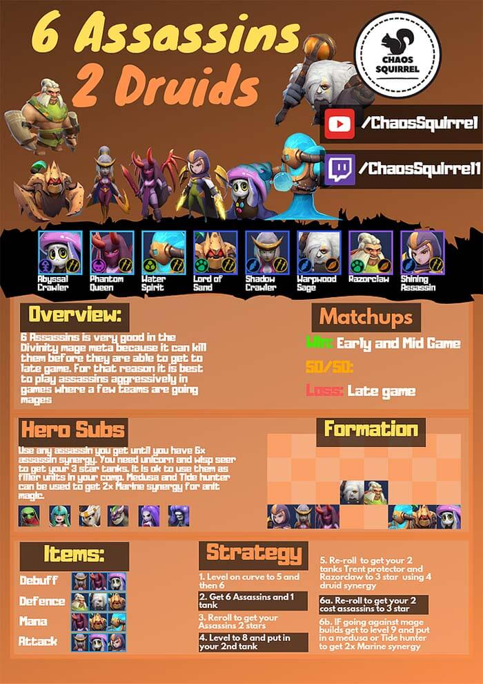 Auto chess build 6 assassins 2 druides