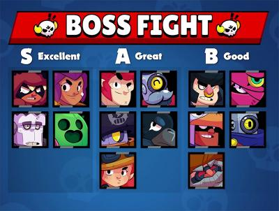 Boss fight tier list v7 kairostime brawl stars