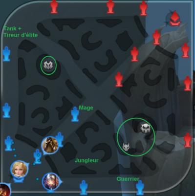 Carte position des heros arena of valor