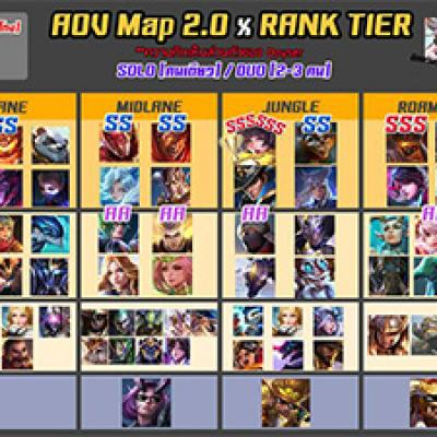 Rank tier list aov map 2 0 doyser blog