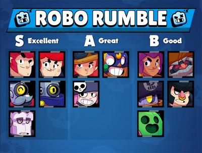 Robo rumble tier list v7 kairostime brawl stars